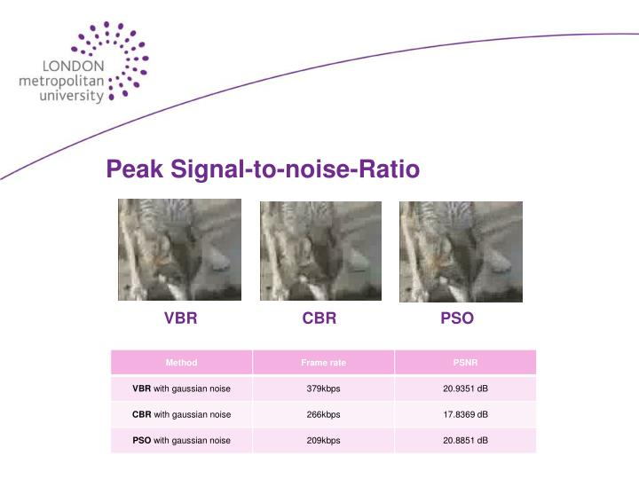 Peak Signal-to-noise-Ratio