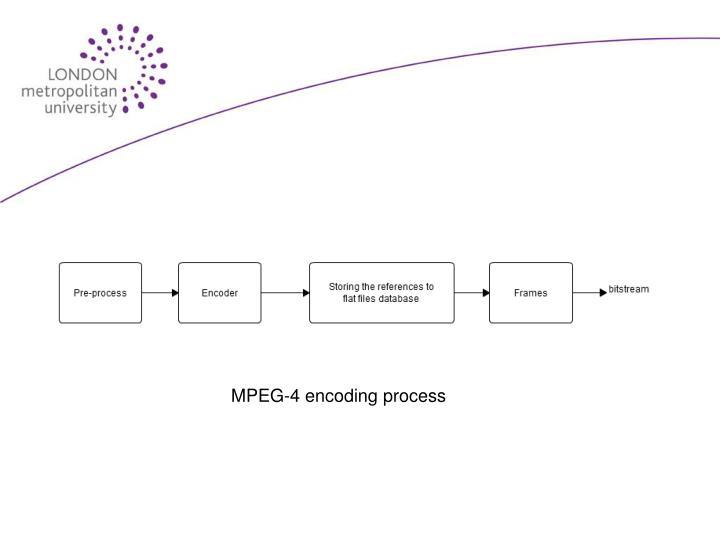 MPEG-4 encoding process