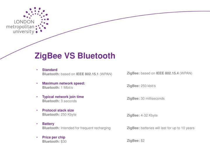 ZigBee VS Bluetooth