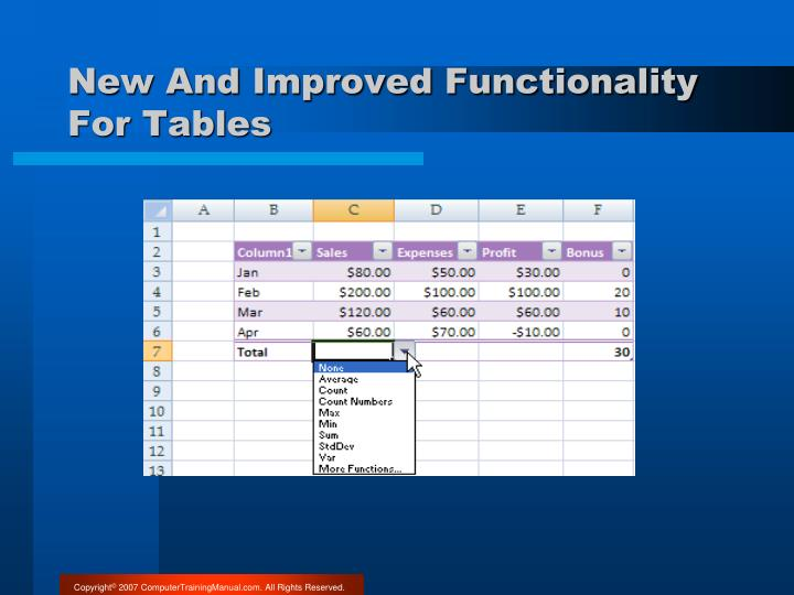 New And Improved Functionality For Tables