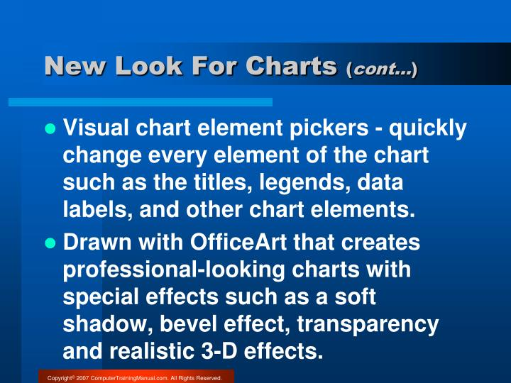 New Look For Charts