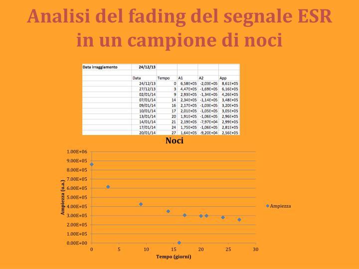 Analisi del fading del segnale ESR in un campione di noci