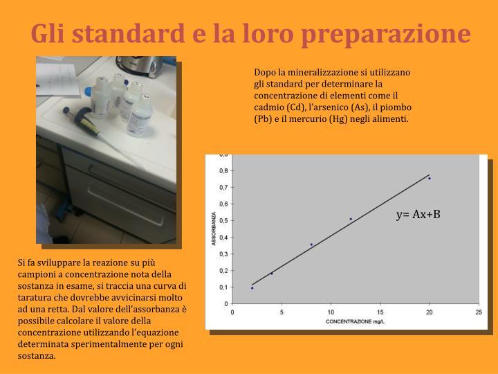 Gli standard e la loro preparazione