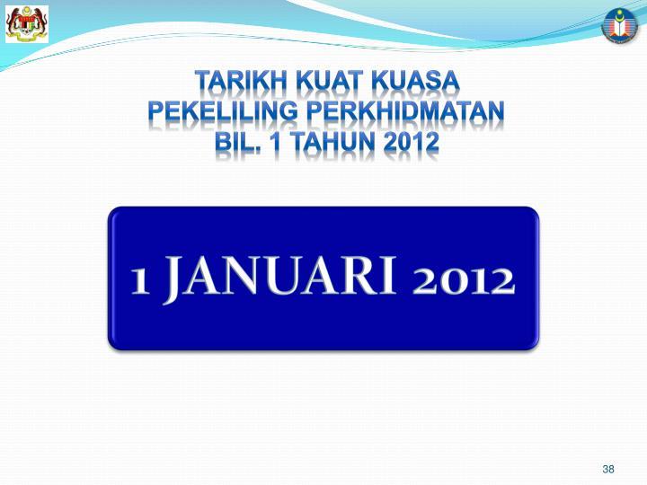 TARIKH KUAT KUASA PEKELILING PERKHIDMATAN BIL. 1 TAHUN 2012
