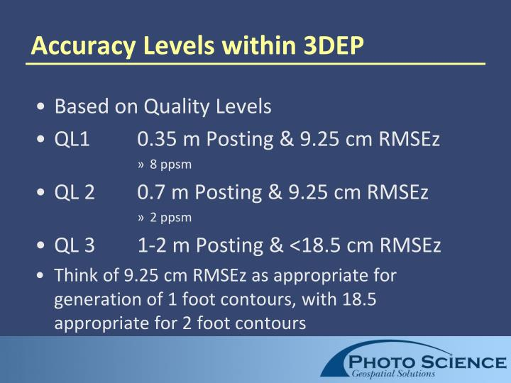 Accuracy Levels within 3DEP