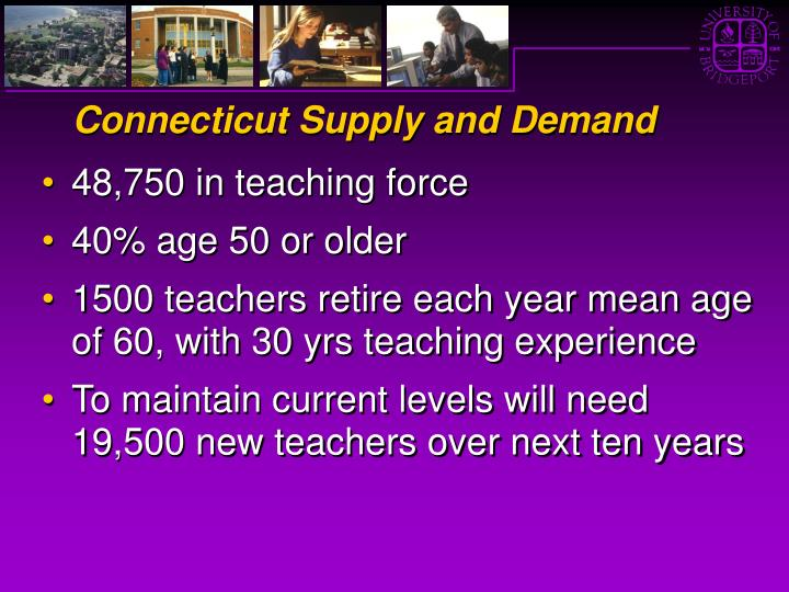 Connecticut Supply and Demand