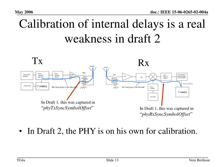 Calibration of internal delays is a real weakness in draft 2