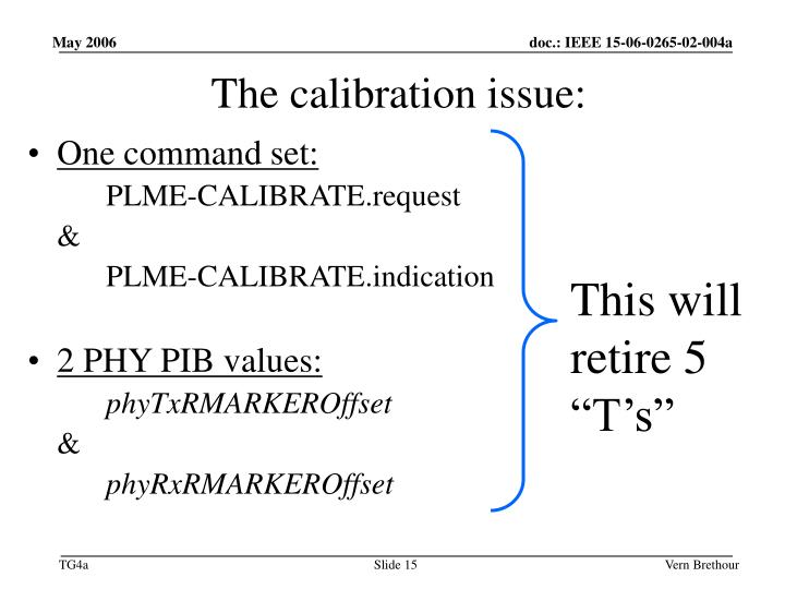The calibration issue: