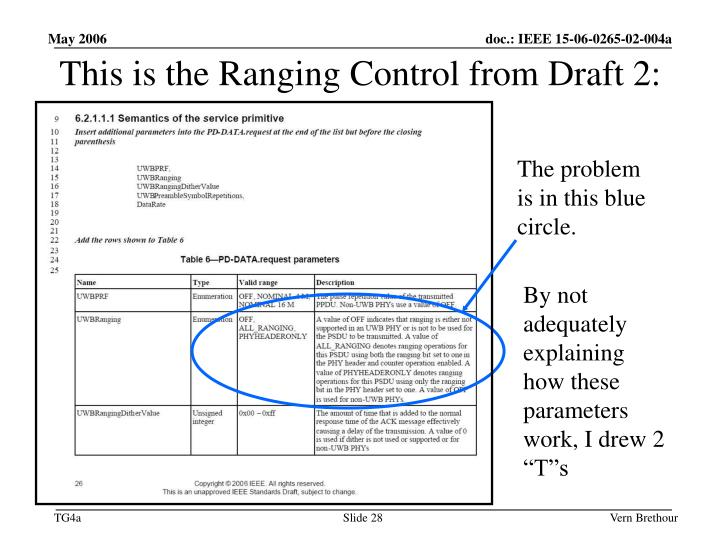 This is the Ranging Control from Draft 2: