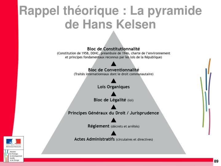 Rappel théorique: La pyramide de Hans Kelsen