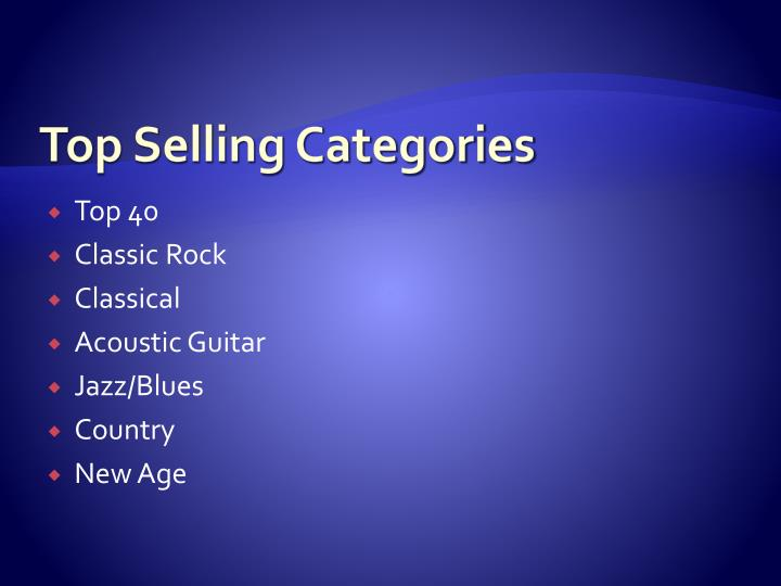 Top Selling Categories