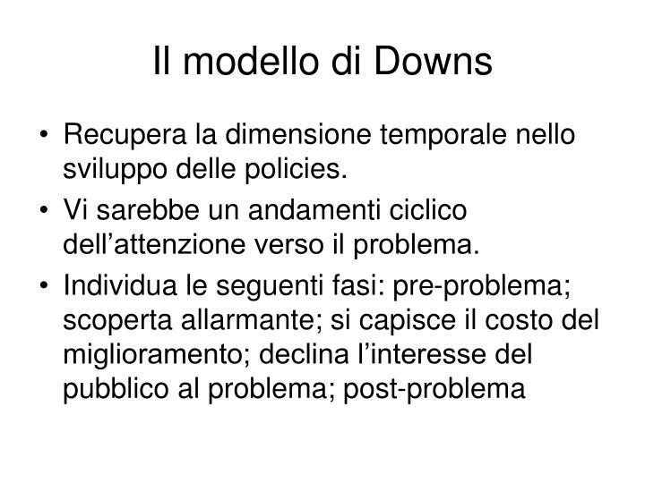 Il modello di Downs