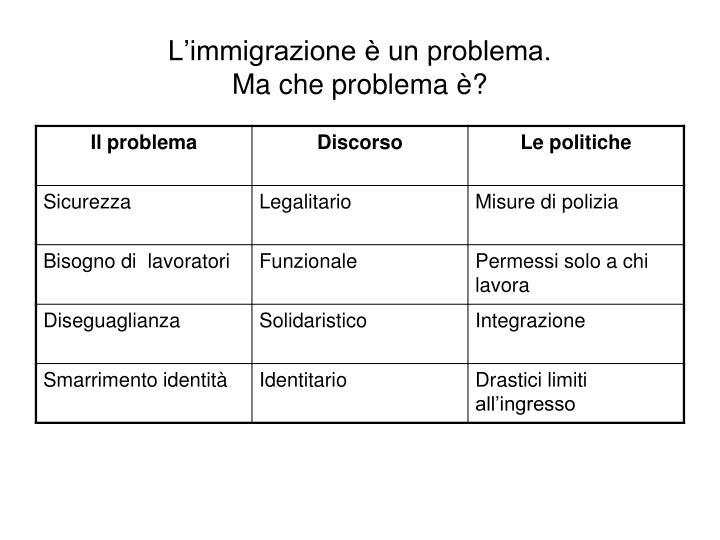 L'immigrazione è un problema.