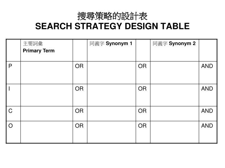 搜尋策略的設計表