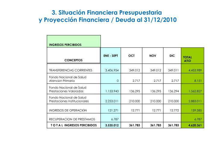 3. Situación Financiera Presupuestaria