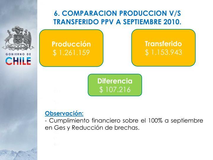6. COMPARACION PRODUCCION V/S TRANSFERIDO PPV A SEPTIEMBRE 2010.