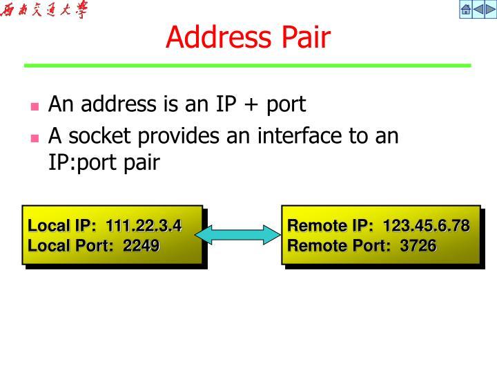 An address is an IP + port