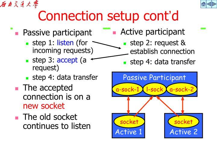 Passive participant