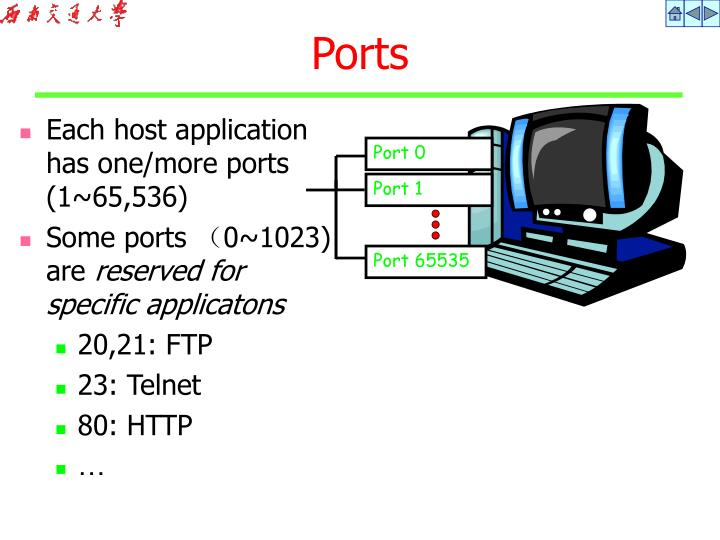 Each host application has one/more ports (1~65,536)