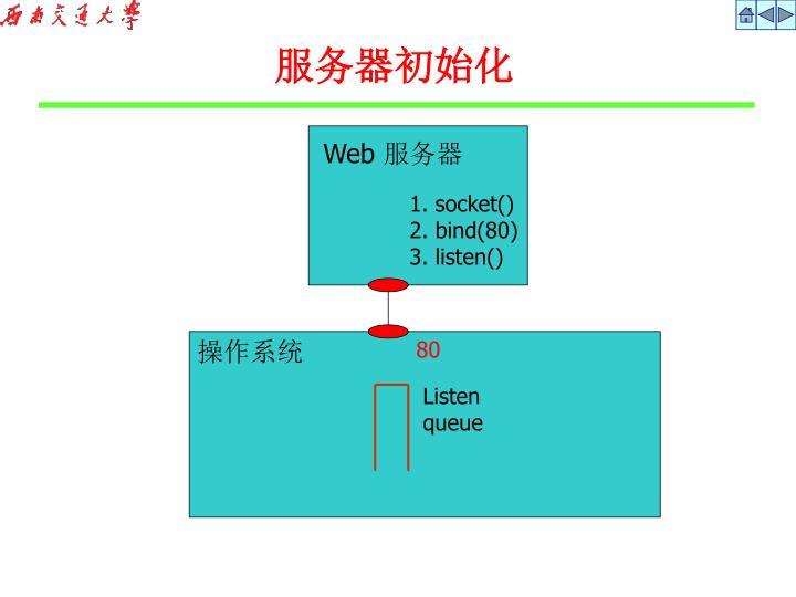 1. socket()