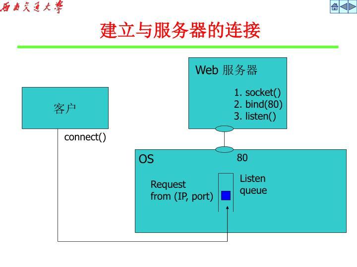 建立与服务器的连接