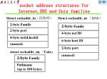 socket address structures for internet xns and unix families