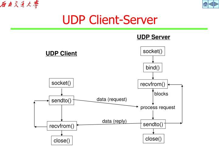 UDP Client-Server