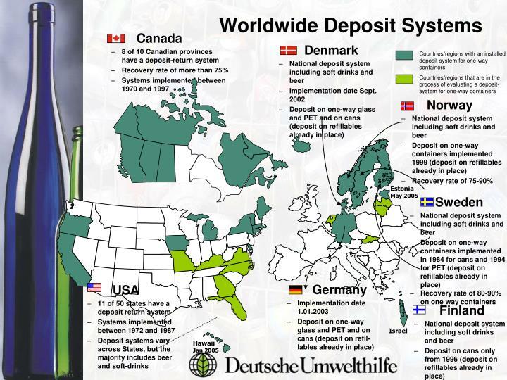 Worldwide Deposit Systems