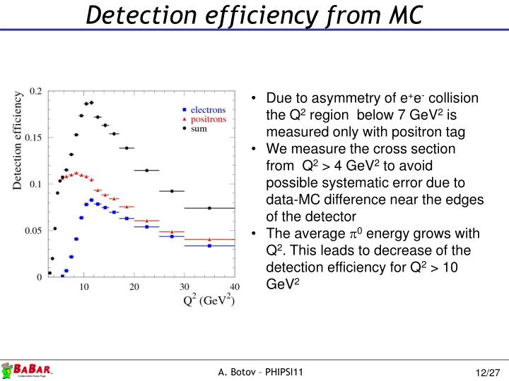 Detection efficiency from MC