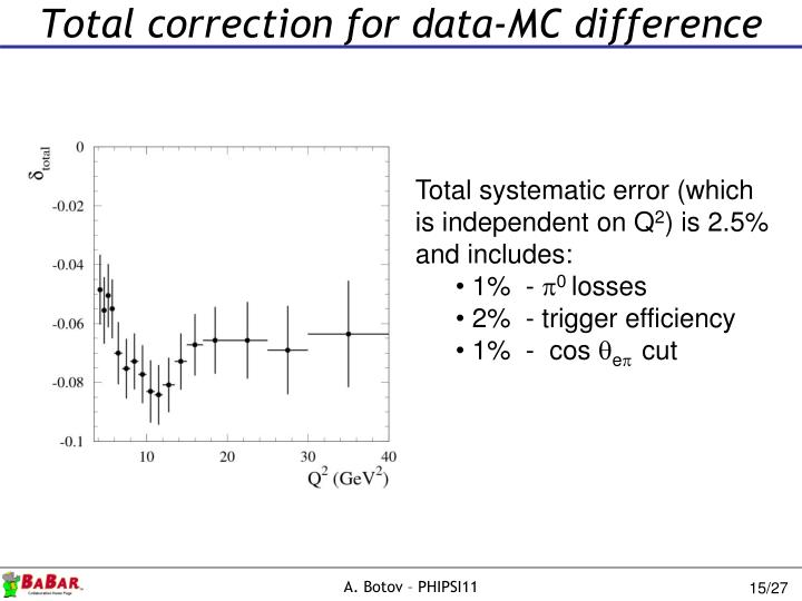 Total correction for data-MC difference