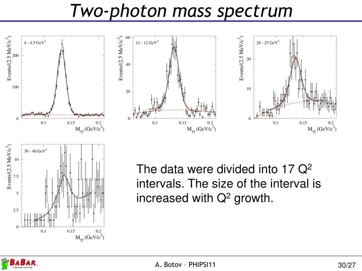 Two-photon mass spectrum