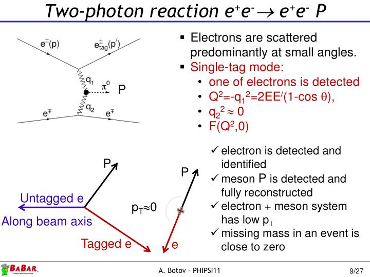Two-photon reaction e