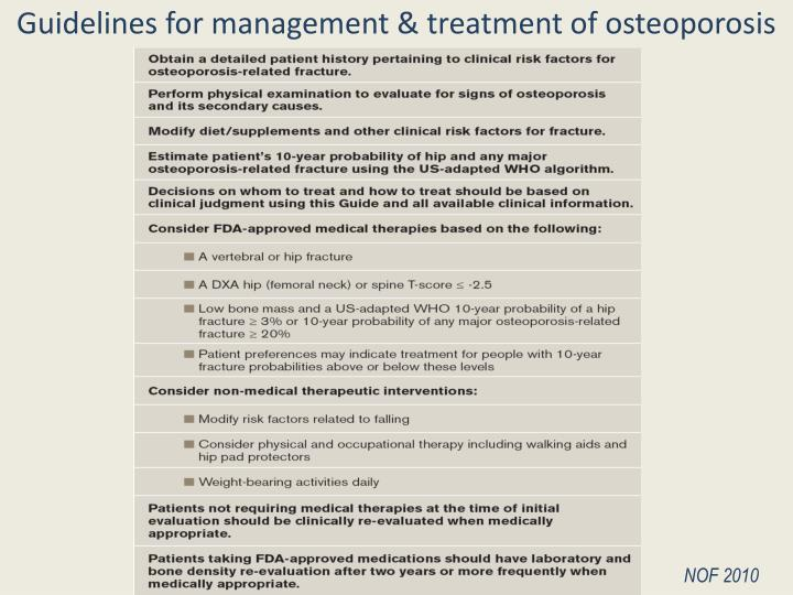 Guidelines for management & treatment of osteoporosis