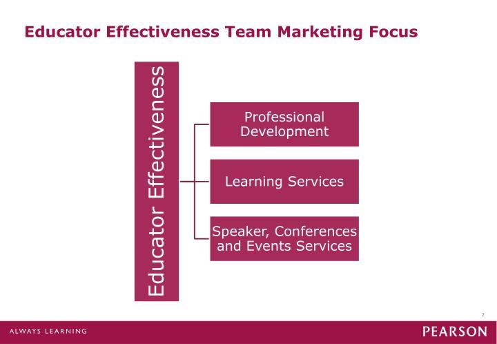 Educator Effectiveness Team Marketing Focus