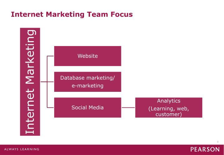 Internet Marketing Team Focus