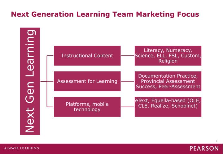 Next generation learning team marketing focus