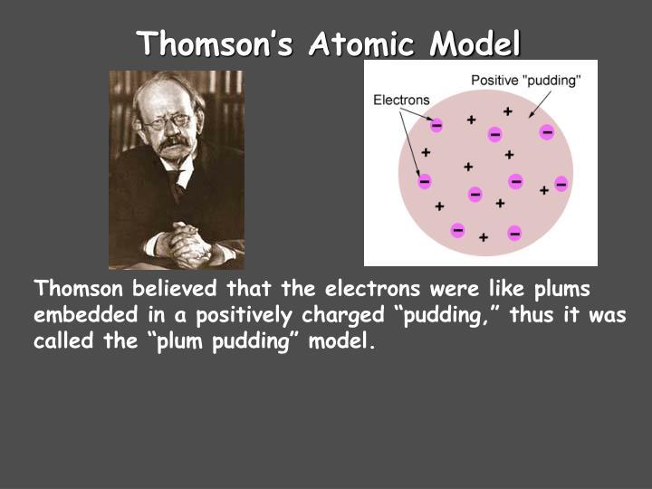 Thomson's Atomic Model