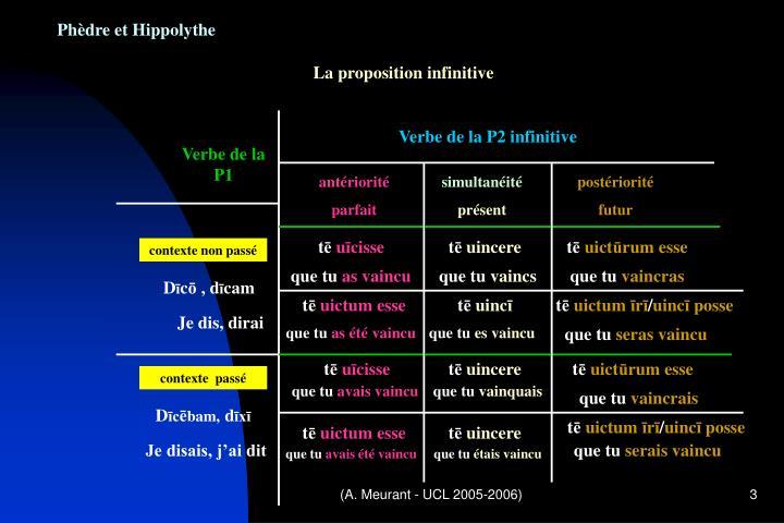 Phèdre et Hippolythe