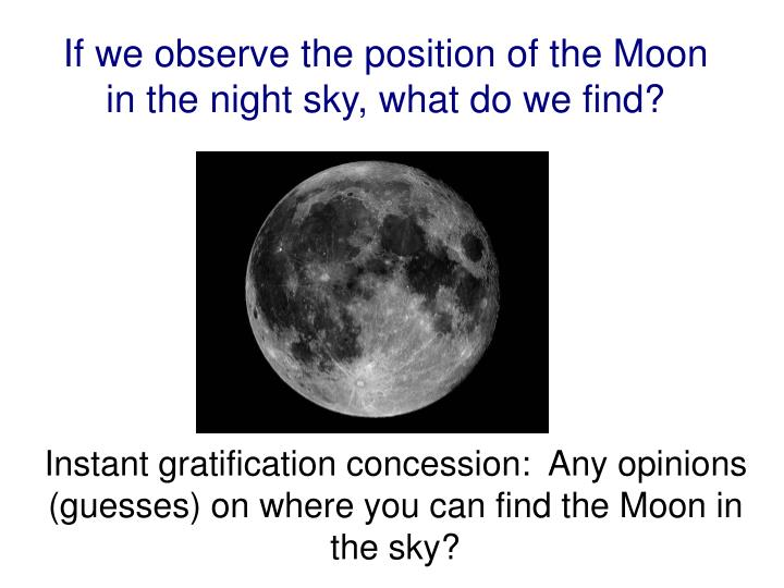 If we observe the position of the Moon in the night sky, what do we find?