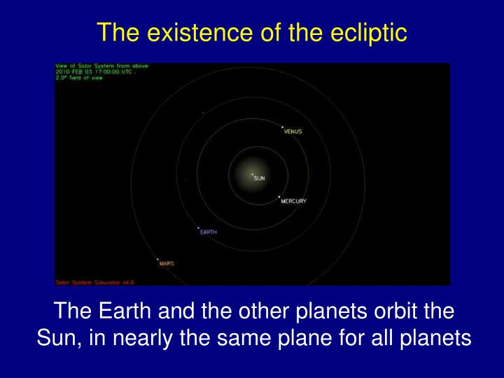 The existence of the ecliptic
