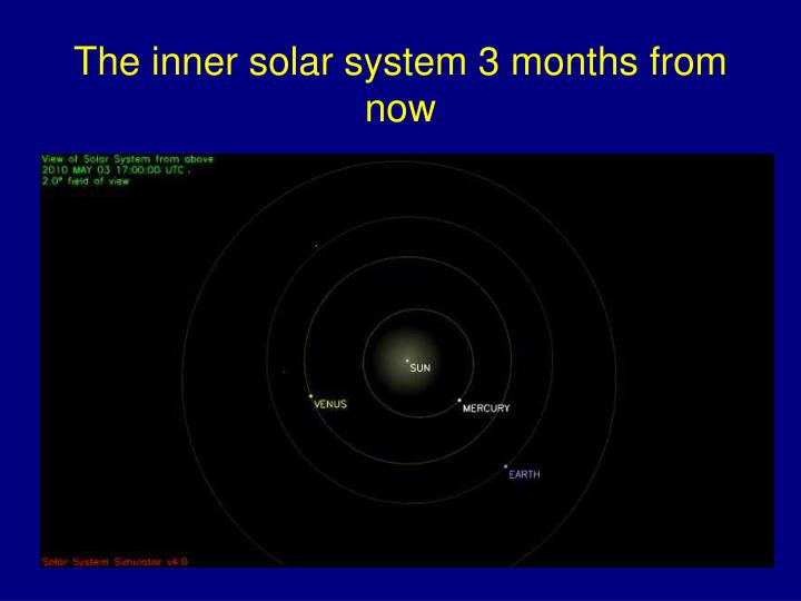 The inner solar system 3 months from now