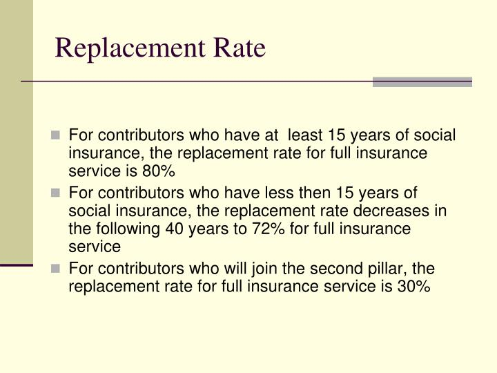 Replacement Rate
