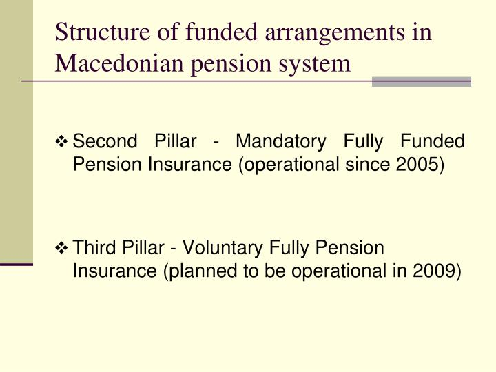 Structure of funded arrangements in Macedonian pension system