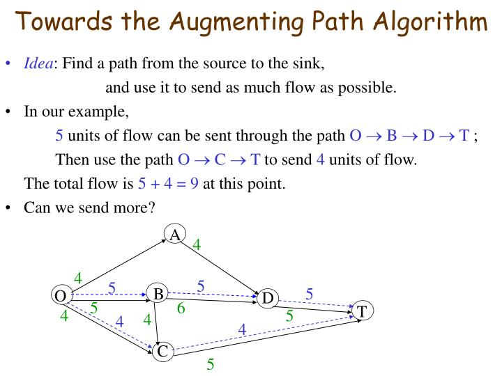Towards the augmenting path algorithm