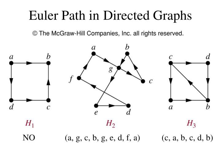 Euler Path in