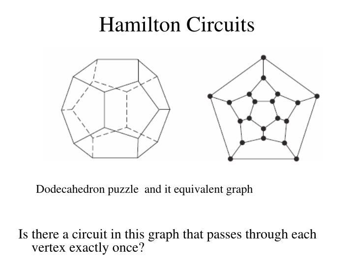 Hamilton Circuits