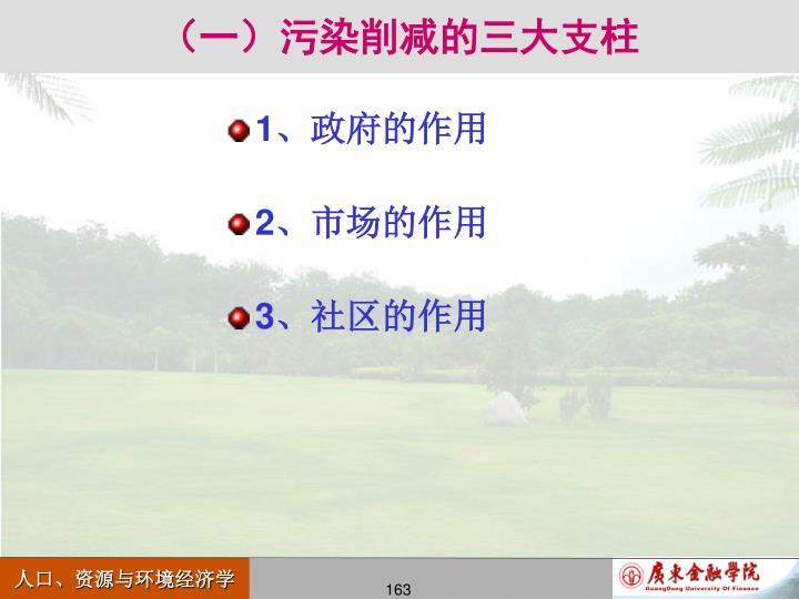 (一)污染削减的三大支柱