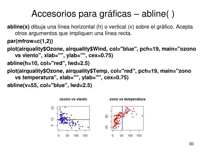 Accesorios para gráficas – abline( )