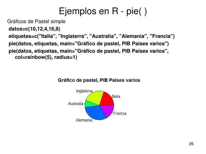 Ejemplos en R - pie( )