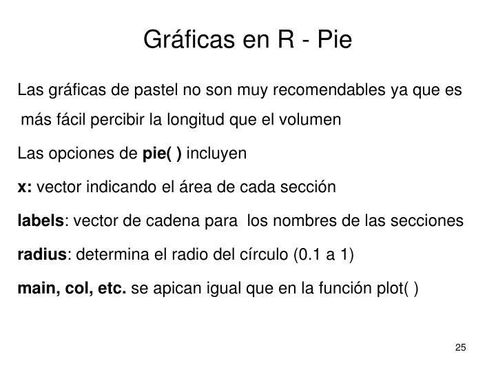 Gráficas en R - Pie